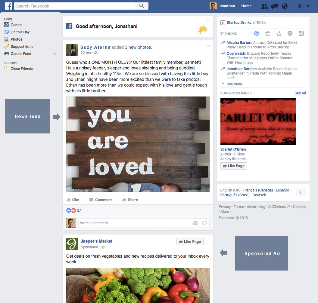 Facebook News Feed - StreetText